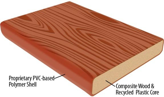 composite-pvc-capstock